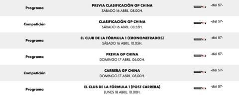 Horarios GP China F1