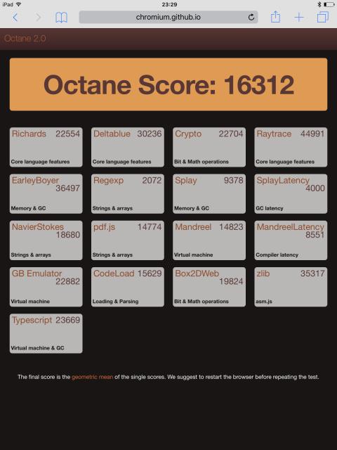 Pruebas de rendimiento y benchmarks del iPad Pro de 9.7 pulgadas