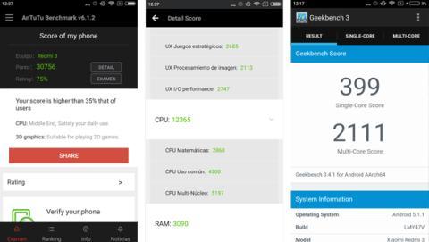 Análisis y opinión del hardware del Redmi 3