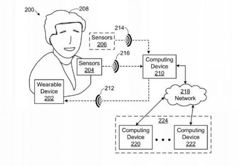 ropa inteligente microsoft