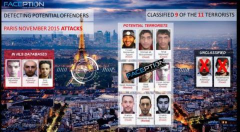 Reconocimiento facial terroristas