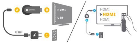 Cómo Ver Yomvi En La Televisión Con Chromecast Tecnología Computerhoy Com