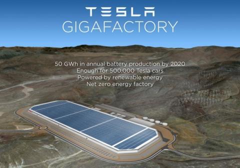 Tesla abrirá su gigafactoría de baterías el 29 de julio