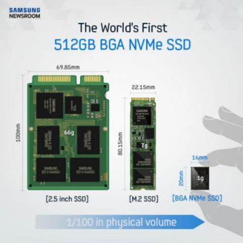 BGA SSD Samsung