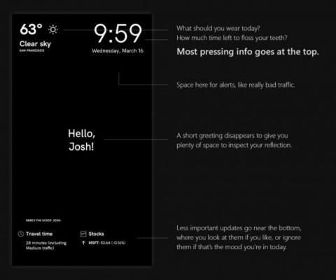 Interfaz espejo inteligente Microsoft