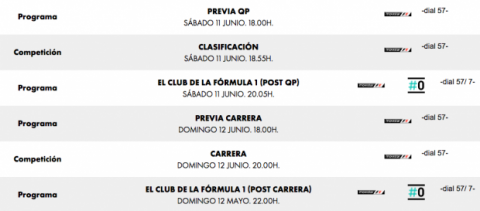 Horarios GP Canadá F1 2016