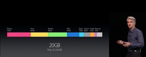 OS X ha muerto, bienvenido macOS Sierra