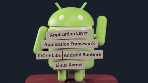 Aprende a programar apps Android con Google y Udacity