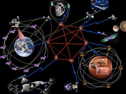 Así funciona DTN | Foto: NASA