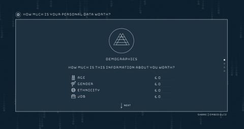 ¿Qué valor tienen nuestros datos en internet?