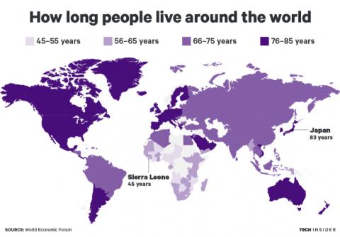 Esperanza vida mundo