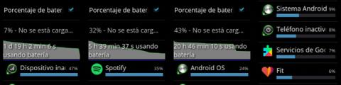 Izquierda: uso normal | Centro izquierda: con Spotify | Centro derecha: con SIM | Centro izquierda: Gasto por apps