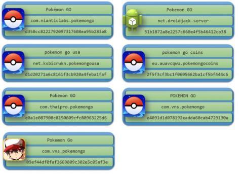 malware pokémon go