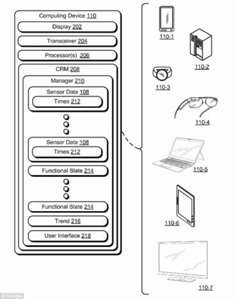 patente google bathroom