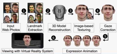 Como engañar a un sistema de reconocimiento facial