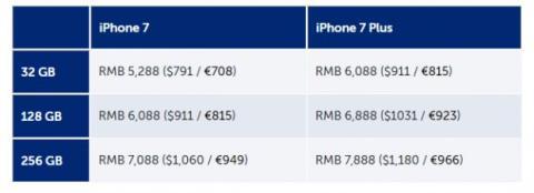 precios iphone 7