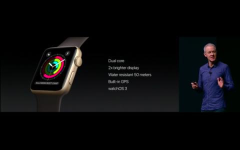 Rendimiento Apple Watch