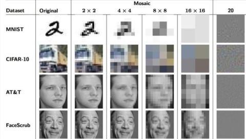 Desarrollan un sistema para reconocer rostros y números en imágenes pixeladas