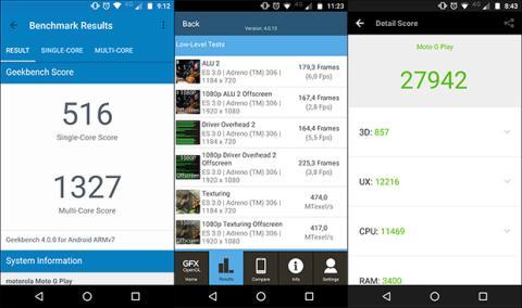 Benchmarks del Moto G4 play