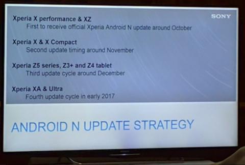 roadmpa android nougat xperia