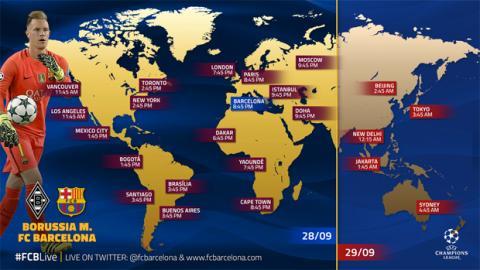 horario Barcelona Champions