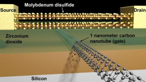 transistor 1nm