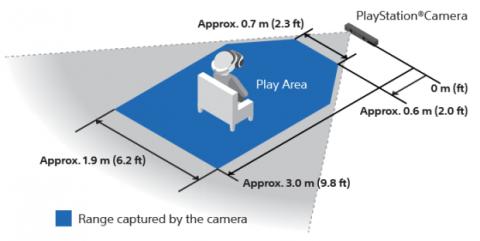 Área de juego PlayStation VR
