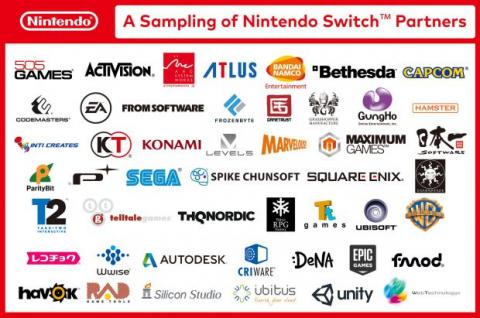 Estudios Nintendo Switch