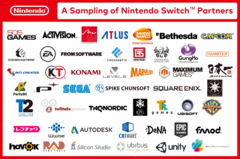 licenciatarios nintendo switch