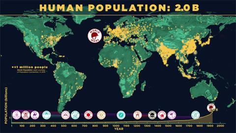 Crecimiento población mundial