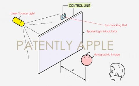 patente tv holográfica samsung