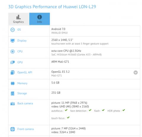GFX Bench Huawei p10