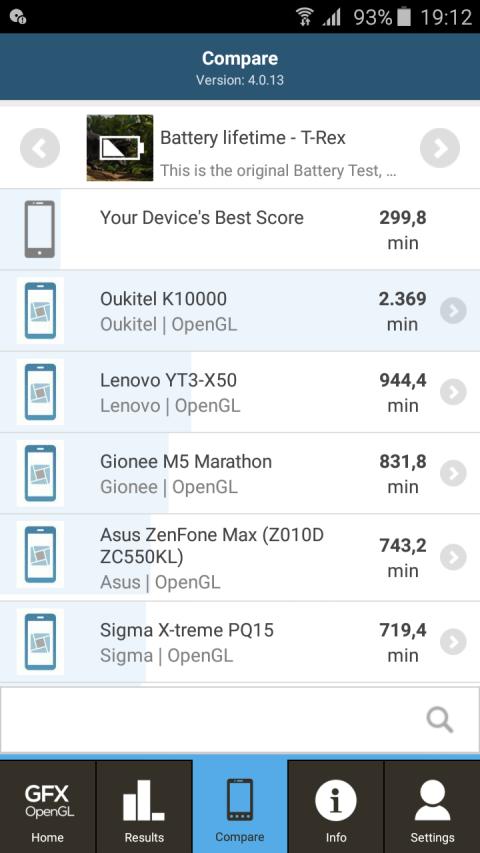Resultado del Samsung Galaxy J3 (2016) en las pruebas de rendimiento