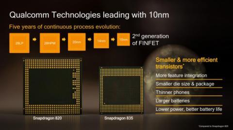 Características del Snapdragon 835