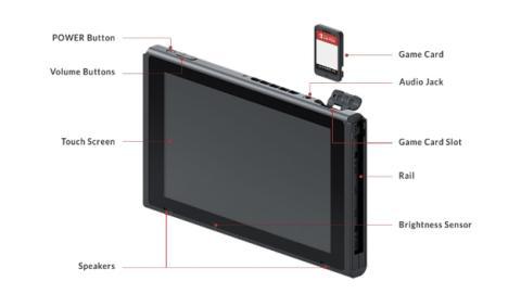 Qué microSD comprar para la Switch