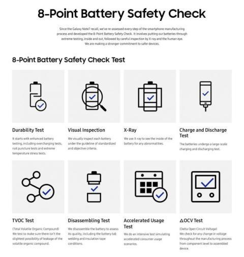 programa seguridad baterías samsung