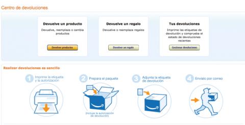 Devolver pedido en Amazon
