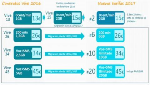 Infografía El País
