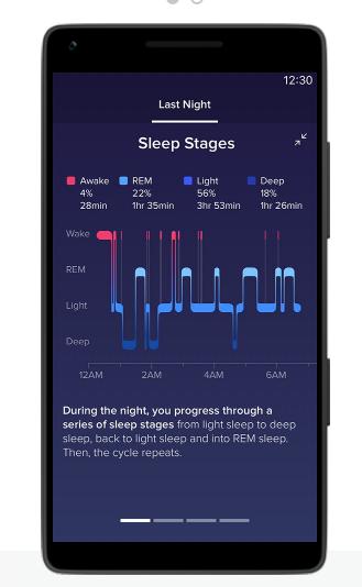 Fitbit fases sueño