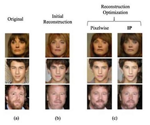 algoritmo reconocimiento facial