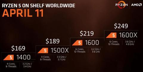 Los precios de los AMD Ryzen 5