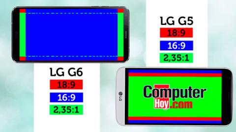 Formatos LG G6