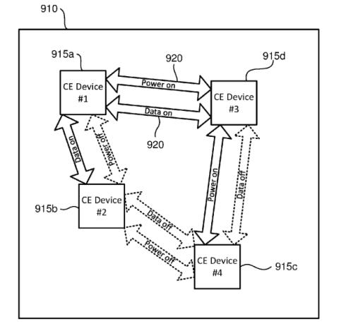 Patente de Sony para comparti batería entre móviles