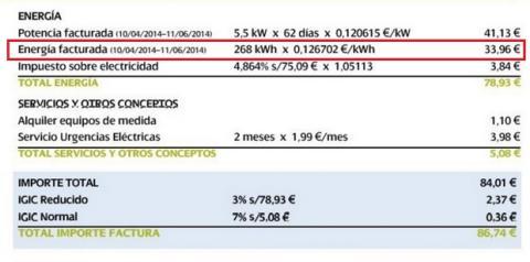 Qué dispositivos de mi hogar consumen más electricidad y cómo evitarlo