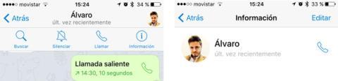 Llamadas Telegram
