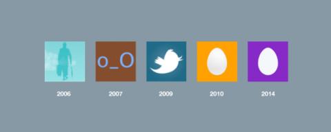 perfiles de twitter en su historia