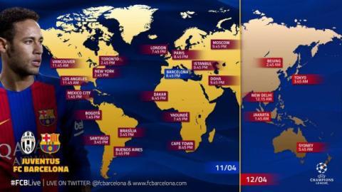 Horario Juventus vs Barcelona