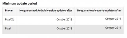 google pixel actualizaciones