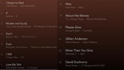 Gillian Anderson comparte playlist de Expediente X con mensaje secreto