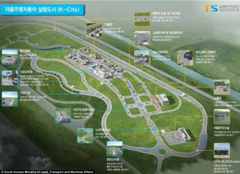La ciudad gigante donde se probarán los coches autónomos